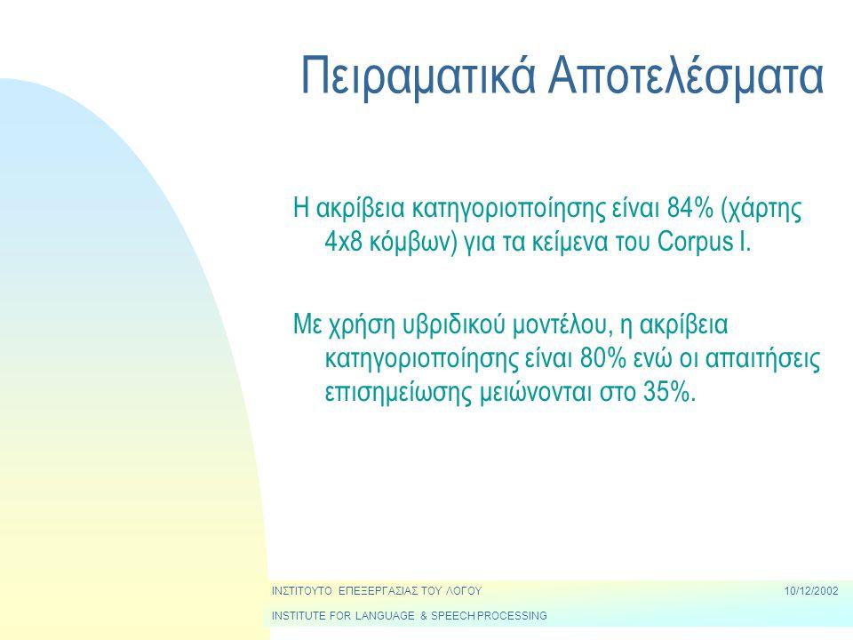 Πειραματικά Αποτελέσματα Η ακρίβεια κατηγοριοποίησης είναι 84% (χάρτης 4x8 κόμβων) για τα κείμενα του Corpus I.