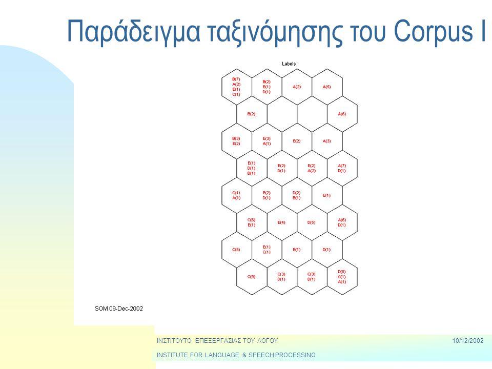 Παράδειγμα ταξινόμησης του Corpus I ΙΝΣΤΙΤΟΥΤΟ ΕΠΕΞΕΡΓΑΣΙΑΣ ΤΟΥ ΛΟΓΟΥ10/12/2002 INSTITUTE FOR LANGUAGE & SPEECH PROCESSING