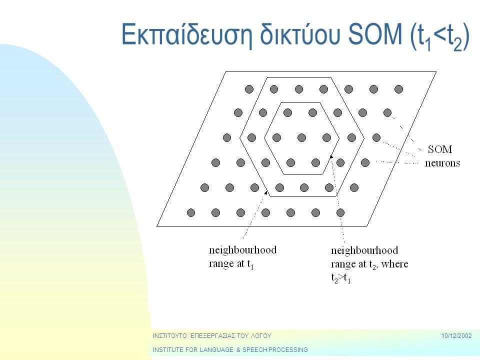 Eκπαίδευση δικτύου SOM (t 1 <t 2 ) ΙΝΣΤΙΤΟΥΤΟ ΕΠΕΞΕΡΓΑΣΙΑΣ ΤΟΥ ΛΟΓΟΥ10/12/2002 INSTITUTE FOR LANGUAGE & SPEECH PROCESSING