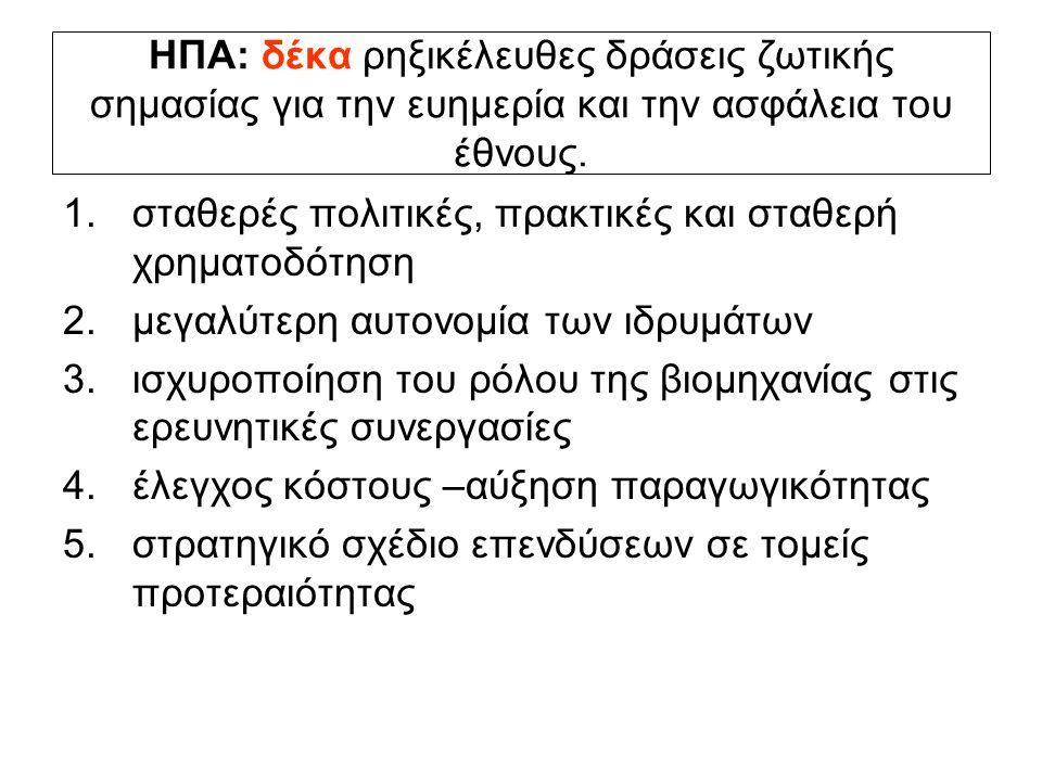HΠA: δέκα ρηξικέλευθες δράσεις ζωτικής σημασίας για την ευημερία και την ασφάλεια του έθνους. 1.σταθερές πολιτικές, πρακτικές και σταθερή χρηματοδότησ