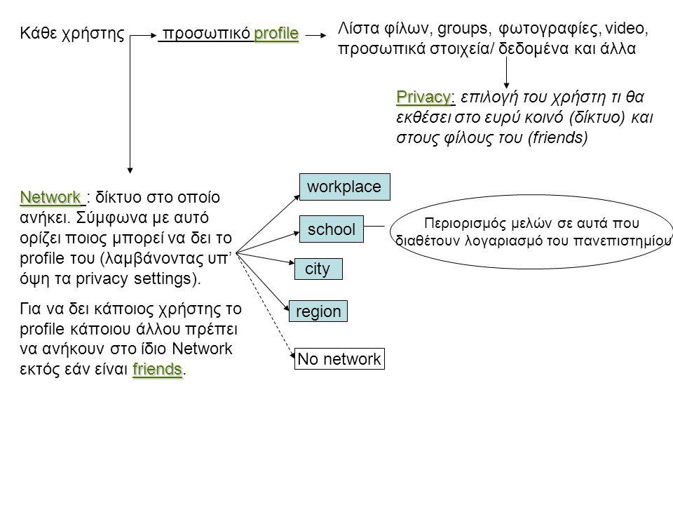 Προσωπικά στοιχεία χρήστη (όνομα, φύλο, ημ/νία γέννησης, network κ.α.) Προσωπικά στοιχεία για επικοινωνία με χρήστη (information) Σπουδές και έτος αποφοίτησης, στοιχεία τωρινής εργασίας (education & work) Χώρος όπου οι φίλοι του χρήστη του αφήνουν μηνύματα και επικοινωνούν μεταξύ τους (wall) Groups όπου ανήκει ο χρήστης Δίκτυα των φίλων friends Τρόποι αλληλ/σ ης applications Status: παροντική κατάσταση του χρήστη (σκέψεις του κτλ)