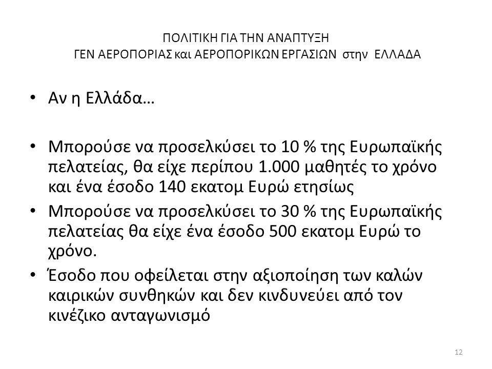 ΠΟΛΙΤΙΚΗ ΓΙΑ ΤΗΝ ΑΝΑΠΤΥΞΗ ΓΕΝ ΑΕΡΟΠΟΡΙΑΣ και ΑΕΡΟΠΟΡΙΚΩΝ ΕΡΓΑΣΙΩΝ στην ΕΛΛΑΔΑ • Αν η Ελλάδα… • Μπορούσε να προσελκύσει το 10 % της Ευρωπαϊκής πελατεία