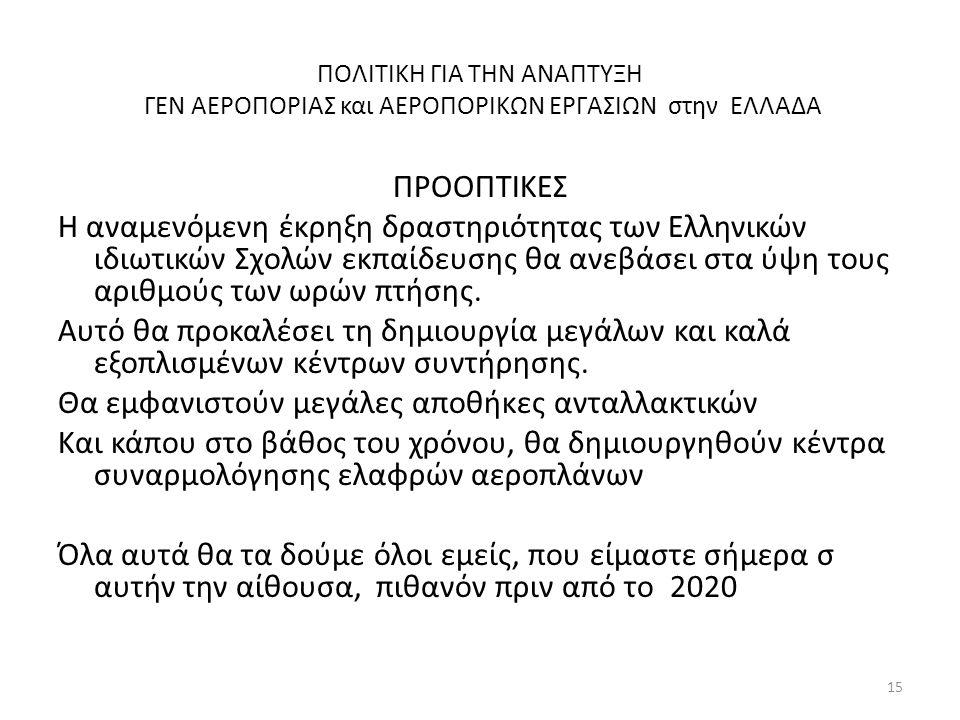 ΠΟΛΙΤΙΚΗ ΓΙΑ ΤΗΝ ΑΝΑΠΤΥΞΗ ΓΕΝ ΑΕΡΟΠΟΡΙΑΣ και ΑΕΡΟΠΟΡΙΚΩΝ ΕΡΓΑΣΙΩΝ στην ΕΛΛΑΔΑ ΠΡΟΟΠΤΙΚΕΣ Η αναμενόμενη έκρηξη δραστηριότητας των Ελληνικών ιδιωτικών Σ