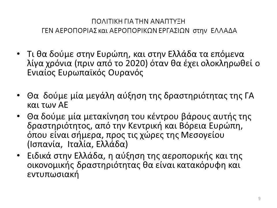 ΠΟΛΙΤΙΚΗ ΓΙΑ ΤΗΝ ΑΝΑΠΤΥΞΗ ΓΕΝ ΑΕΡΟΠΟΡΙΑΣ και ΑΕΡΟΠΟΡΙΚΩΝ ΕΡΓΑΣΙΩΝ στην ΕΛΛΑΔΑ • Τι θα δούμε στην Ευρώπη, και στην Ελλάδα τα επόμενα λίγα χρόνια (πριν