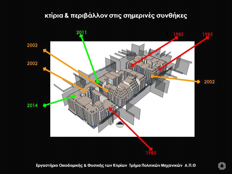 2002 1985 2002 2011 2014 Εργαστήριο Οικοδομικής & Φυσικής των Κτιρίων Τμήμα Πολιτικών Μηχανικών Α.Π.Θ κτίρια & περιβάλλον στις σημερινές συνθήκες