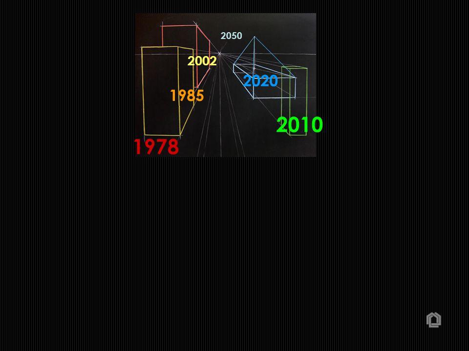 1978 1985 2002 2010 2020 2050