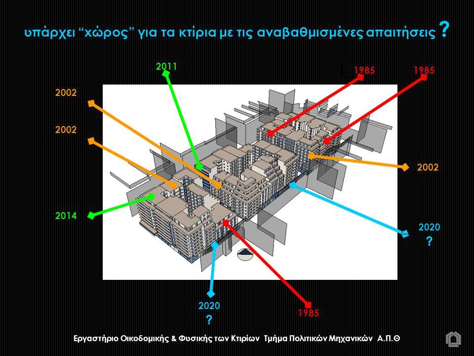 2002 1985 2002 2011 2014 Εργαστήριο Οικοδομικής & Φυσικής των Κτιρίων Τμήμα Πολιτικών Μηχανικών Α.Π.Θ υπάρχει xώρος για τα κτίρια με τις αναβαθμισμένες απαιτήσεις .
