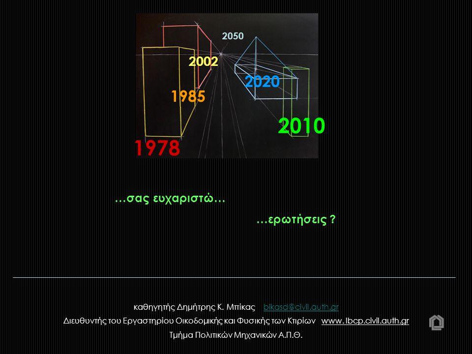1978 1985 2002 2010 2020 2050 …σας ευχαριστώ… …ερωτήσεις ? καθηγητής Δημήτρης Κ. Μπίκας bikasd@civil.auth.grbikasd@civil.auth.gr Διευθυντής του Εργαστ