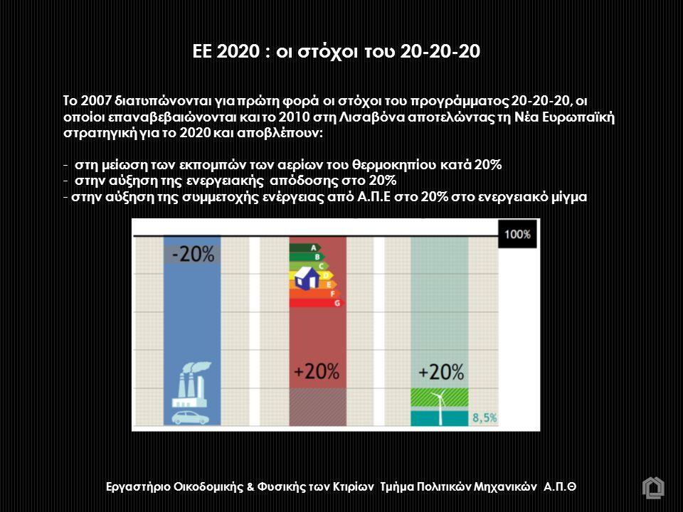 Εργαστήριο Οικοδομικής & Φυσικής των Κτιρίων Τμήμα Πολιτικών Μηχανικών Α.Π.Θ Το 2007 διατυπώνονται για πρώτη φορά οι στόχοι του προγράμματος 20-20-20, οι οποίοι επαναβεβαιώνονται και το 2010 στη Λισαβόνα αποτελώντας τη Νέα Ευρωπαϊκή στρατηγική για το 2020 και αποβλέπουν: - στη μείωση των εκπομπών των αερίων του θερμοκηπίου κατά 20% - στην αύξηση της ενεργειακής απόδοσης στο 20% - στην αύξηση της συμμετοχής ενέργειας από Α.Π.Ε στο 20% στο ενεργειακό μίγμα ΕΕ 2020 : οι στόχοι του 20-20-20
