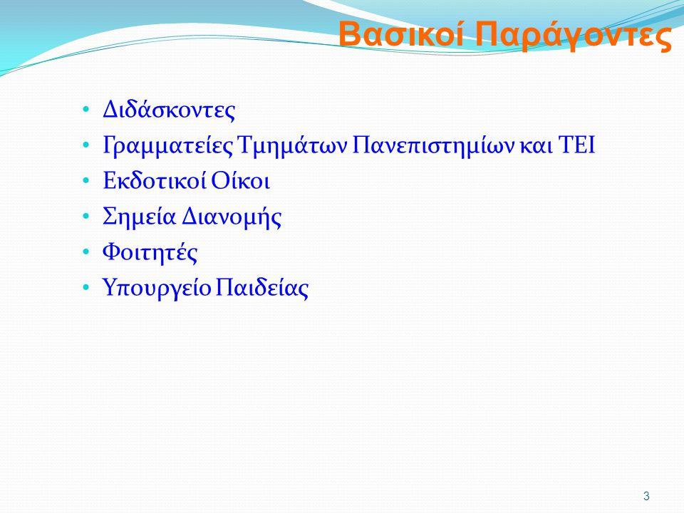 24 Κάθε σύγγραμμα αποκτά ένα μοναδικό κωδικό και διασυνδέεται με ένα Βιβλιοθηκονομικό Σύστημα που διαθέτει πλήρη βιβλιοθηκονομική περιγραφή του Συγγράμματος Ο Εκδότης (χρήστης) μπαίνει στο www.eudoxus.gr Ο χρήστης μπορεί να επισκοπήσει και να ανανεώσει τη λίστα των Συγγραμμάτων που έχει καταχωρίσει καθώς και τα στοιχεία τους που υπάρχουν στο ΚΠΣ.