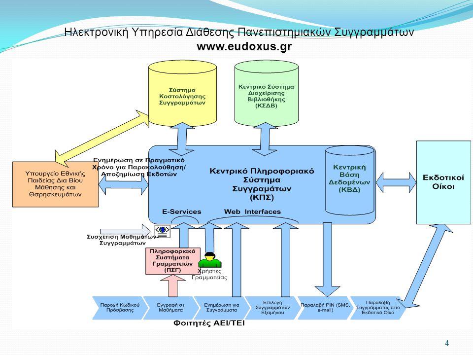 Ηλεκτρονική Υπηρεσία Διάθεσης Πανεπιστημιακών Συγγραμμάτων www.eudoxus.gr 4