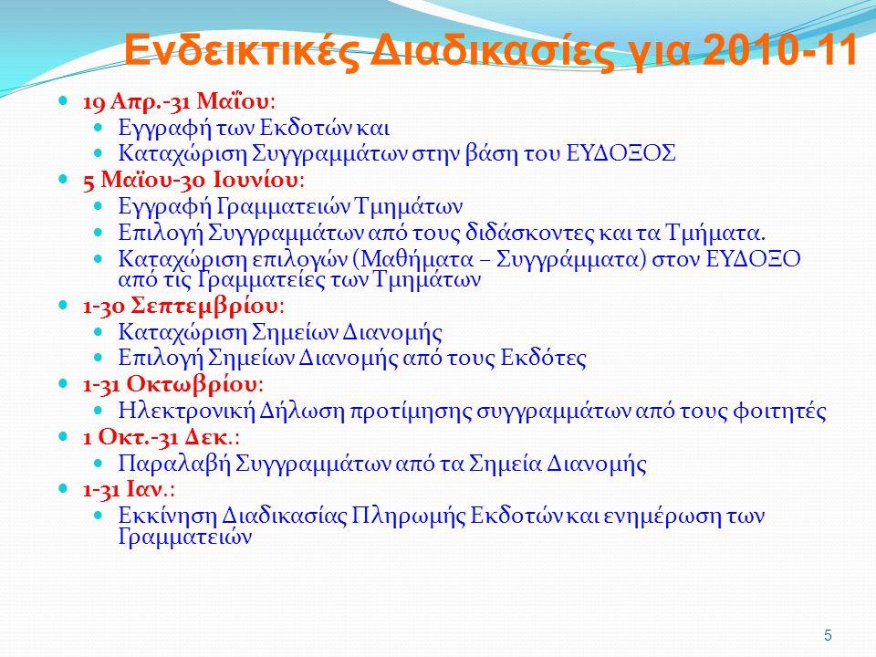 26 Επιλέγει Ηλεκτρονικά τα Συγγράμματα που δικαιούται * για τα μαθήματα που έχει εγγραφεί και εισάγει τον αριθμό κινητού τηλεφώνου και το e-mail του Ο Φοιτητής μπαίνει στο portal της δράσης www.eudoxus.gr και επιλέγει την καρτέλα «Φοιτητές - Επιλογή Συγγραμμάτων» www.eudoxus.gr Επιλέγοντας «Επιβεβαίωση», αποστέλλεται στον αριθμό του κινητού τηλεφώνου που έχει δηλώσει η/και στο e- mail του ένας μοναδικός προσωπικός κωδικός PIN.