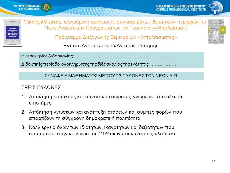 11 Μικρής κλίμακας, ελεγχόμενη εφαρμογή, συγκεκριμένων θεματικών περιοχών των Νέων Αναλυτικών Προγραμμάτων σε Γυμνάσια («Μπόλιασμα») Πρόγραμμα Διεξαγωγής Σεμιναρίων «Μπολιάσματος» Έντυπο Αναστοχασμού/Ανατροφοδότησης Ημερομηνίες Διδασκαλίας: …………………………………………………………… Διδακτικές περίοδοι ολοκλήρωσης της διδασκαλίας της ενότητας: ……………… ΣΥΝΑΦΕΙΑ ΜΑΘΗΜΑΤΟΣ ΜΕ ΤΟΥΣ 3 ΠΥΛΩΝΕΣ ΤΩΝ ΝΕΩΝ Α.Π.