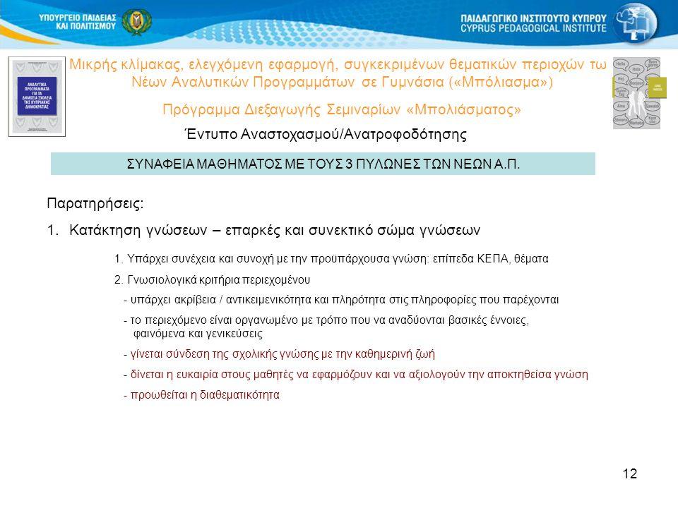 12 Μικρής κλίμακας, ελεγχόμενη εφαρμογή, συγκεκριμένων θεματικών περιοχών των Νέων Αναλυτικών Προγραμμάτων σε Γυμνάσια («Μπόλιασμα») Πρόγραμμα Διεξαγωγής Σεμιναρίων «Μπολιάσματος» Έντυπο Αναστοχασμού/Ανατροφοδότησης ΣΥΝΑΦΕΙΑ ΜΑΘΗΜΑΤΟΣ ΜΕ ΤΟΥΣ 3 ΠΥΛΩΝΕΣ ΤΩΝ ΝΕΩΝ Α.Π.