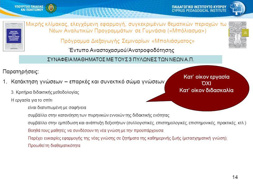 14 Μικρής κλίμακας, ελεγχόμενη εφαρμογή, συγκεκριμένων θεματικών περιοχών των Νέων Αναλυτικών Προγραμμάτων σε Γυμνάσια («Μπόλιασμα») Πρόγραμμα Διεξαγωγής Σεμιναρίων «Μπολιάσματος» Έντυπο Αναστοχασμού/Ανατροφοδότησης ΣΥΝΑΦΕΙΑ ΜΑΘΗΜΑΤΟΣ ΜΕ ΤΟΥΣ 3 ΠΥΛΩΝΕΣ ΤΩΝ ΝΕΩΝ Α.Π.