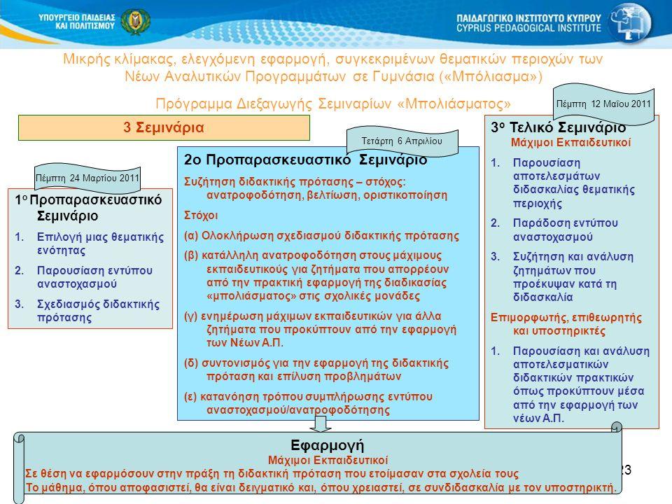 23 Μικρής κλίμακας, ελεγχόμενη εφαρμογή, συγκεκριμένων θεματικών περιοχών των Νέων Αναλυτικών Προγραμμάτων σε Γυμνάσια («Μπόλιασμα») Πρόγραμμα Διεξαγωγής Σεμιναρίων «Μπολιάσματος» 3 Σεμινάρια3 ο Τελικό Σεμινάριο Μάχιμοι Εκπαιδευτικοί 1.Παρουσίαση αποτελεσμάτων διδασκαλίας θεματικής περιοχής 2.Παράδοση εντύπου αναστοχασμού 3.Συζήτηση και ανάλυση ζητημάτων που προέκυψαν κατά τη διδασκαλία Επιμορφωτής, επιθεωρητής και υποστηρικτές 1.Παρουσίαση και ανάλυση αποτελεσματικών διδακτικών πρακτικών όπως προκύπτουν μέσα από την εφαρμογή των νέων Α.Π.