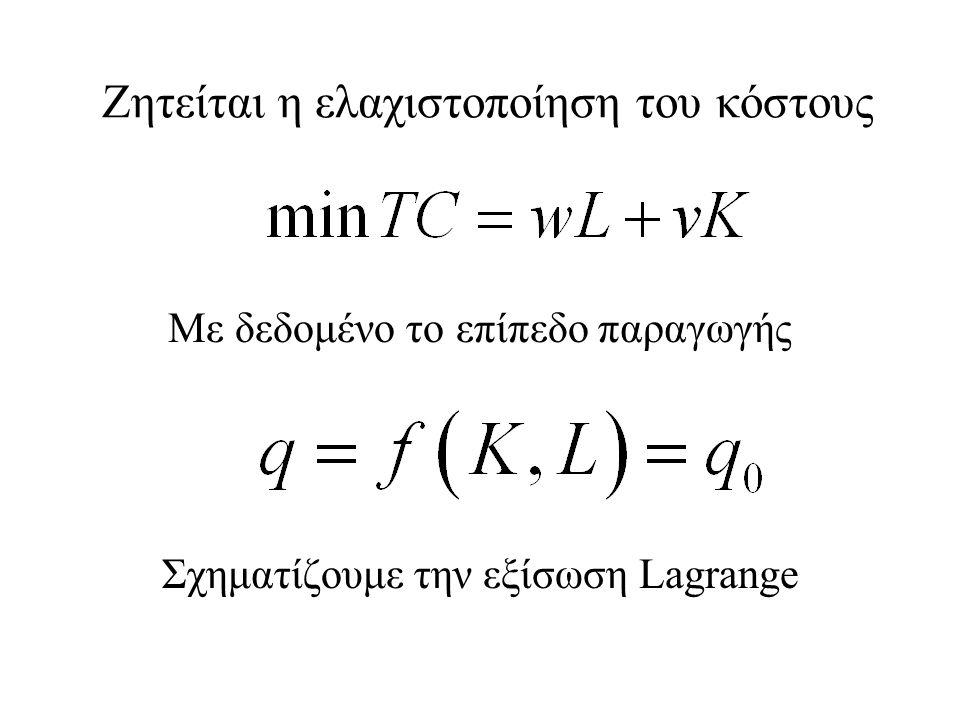 Ζητείται η ελαχιστοποίηση του κόστους Με δεδομένο το επίπεδο παραγωγής Σχηματίζουμε την εξίσωση Lagrange