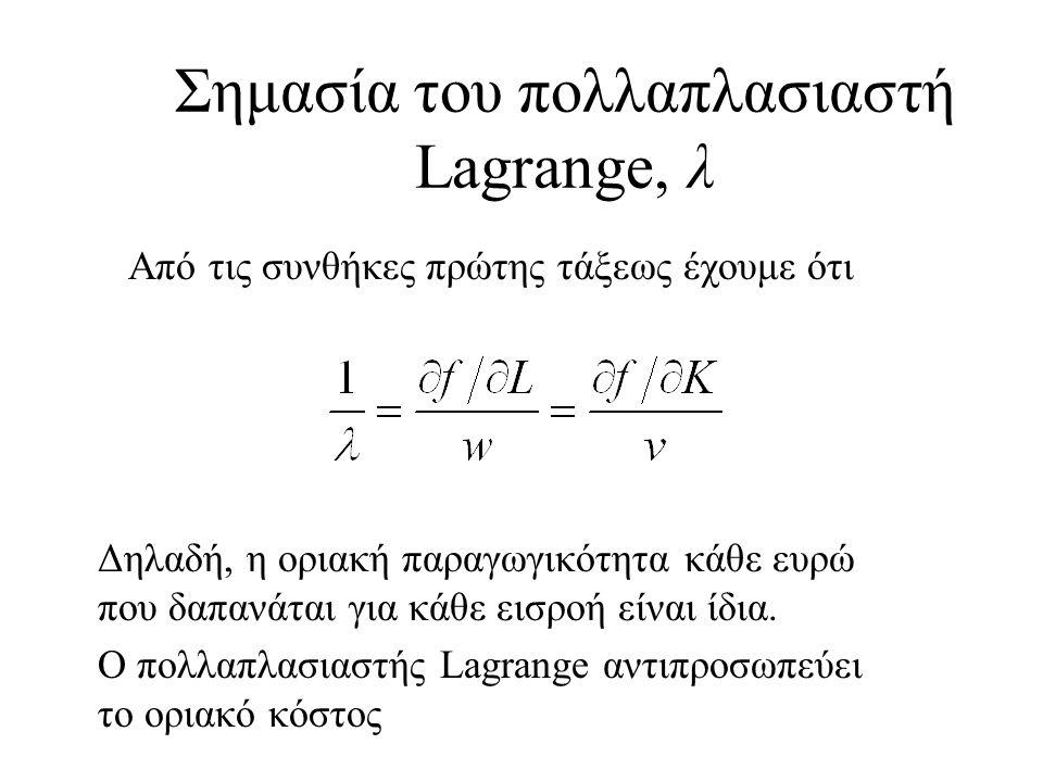 Σημασία του πολλαπλασιαστή Lagrange, λ Από τις συνθήκες πρώτης τάξεως έχουμε ότι Δηλαδή, η οριακή παραγωγικότητα κάθε ευρώ που δαπανάται για κάθε εισρ