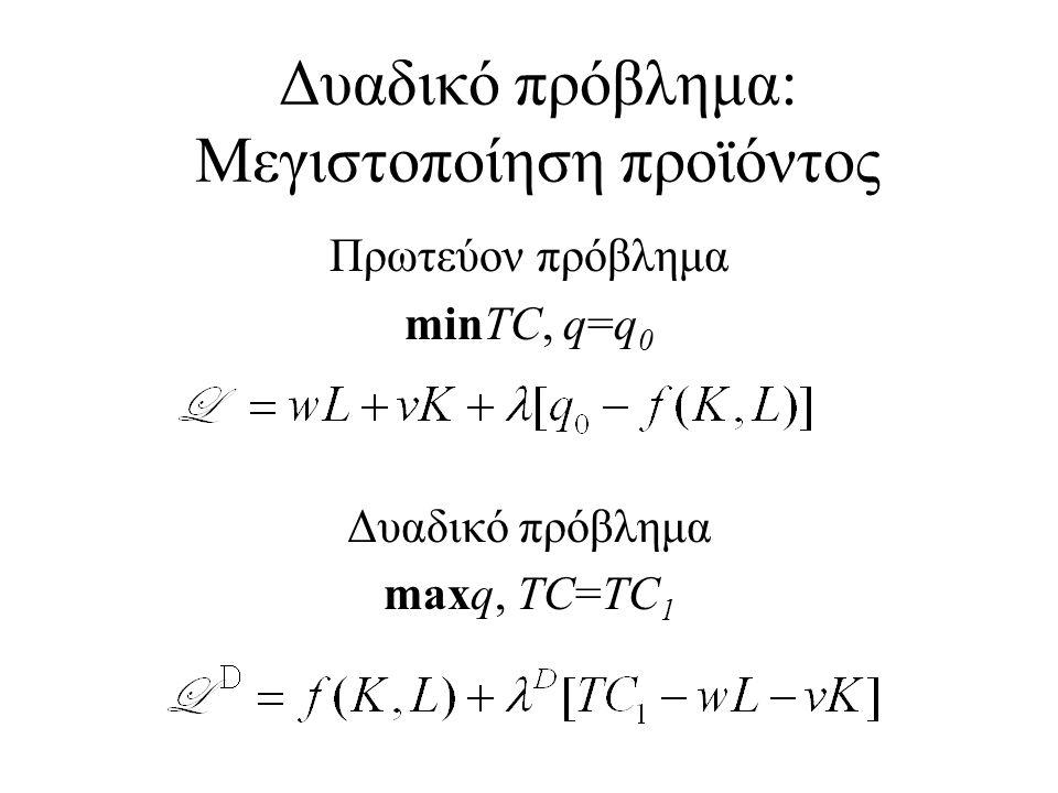 Δυαδικό πρόβλημα: Μεγιστοποίηση προϊόντος Πρωτεύον πρόβλημα minTC, q=q 0 Δυαδικό πρόβλημα maxq, TC=TC 1