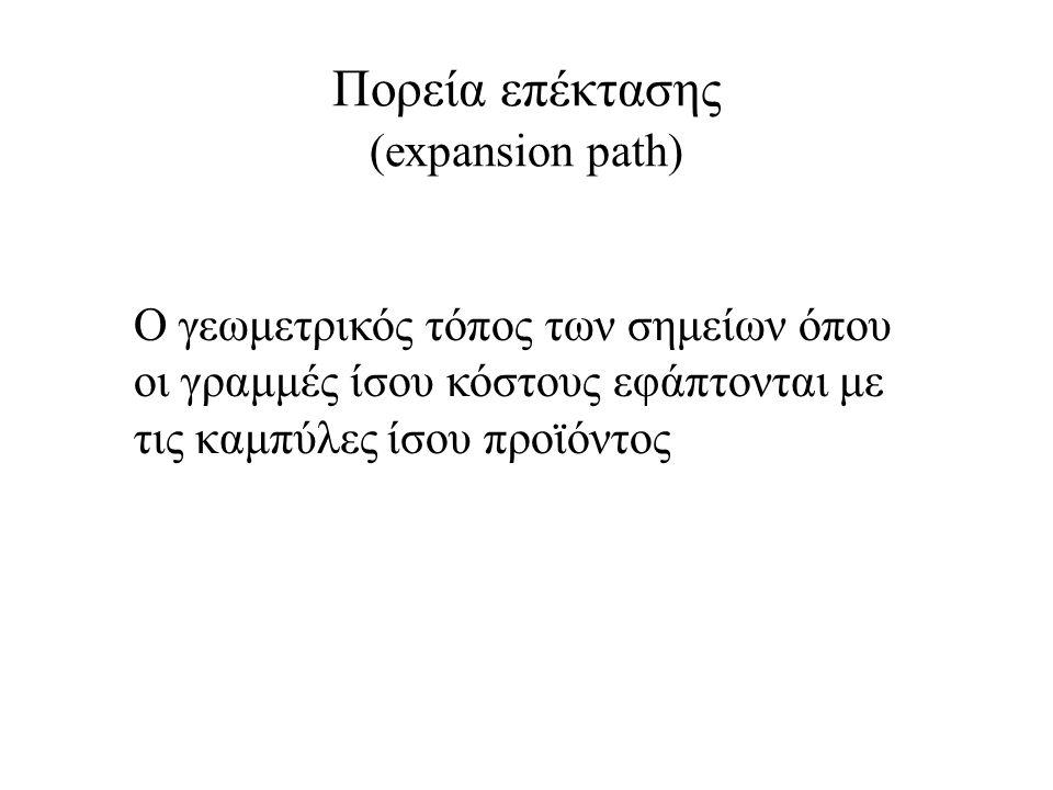 Πορεία επέκτασης (expansion path) Ο γεωμετρικός τόπος των σημείων όπου οι γραμμές ίσου κόστους εφάπτονται με τις καμπύλες ίσου προϊόντος