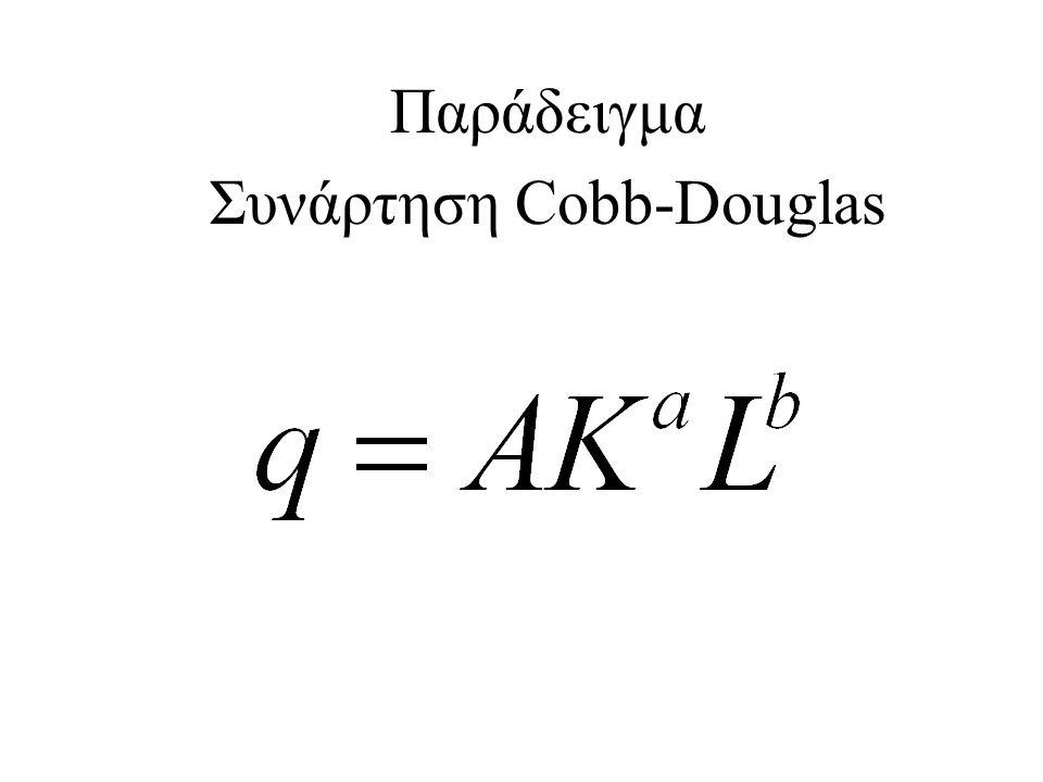 Παράδειγμα Συνάρτηση Cobb-Douglas