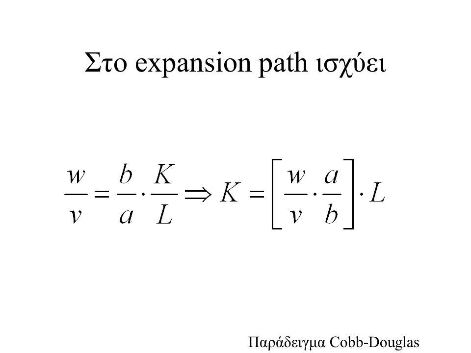 Στο expansion path ισχύει Παράδειγμα Cobb-Douglas