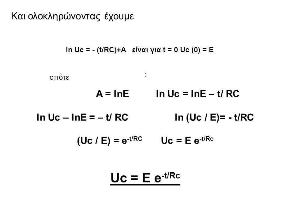 : A = lnE ln Uc = lnE – t/ RC ln Uc – lnE = – t/ RC ln (Uc / E)= - t/RC (Uc / E) = e -t/RC Uc = E e -t/Rc Uc = E e -t/Rc Και ολοκληρώνοντας έχουμε ln Uc = - (t/RC)+A είναι για t = 0 Uc (0) = E οπότε