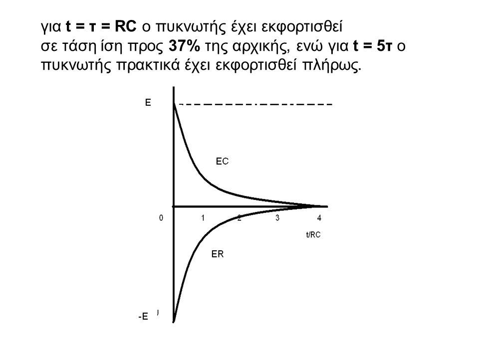 για t = τ = RC ο πυκνωτής έχει εκφορτισθεί σε τάση ίση προς 37% της αρχικής, ενώ για t = 5τ ο πυκνωτής πρακτικά έχει εκφορτισθεί πλήρως.