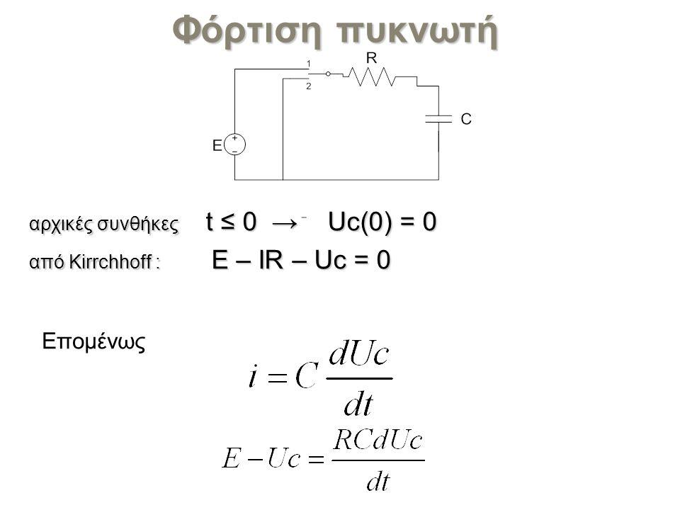Φόρτιση πυκνωτή αρχικές συνθήκες t ≤ 0 → Uc(0) = 0 από Kirrchhoff : Ε – ΙR – Uc = 0 Επομένως