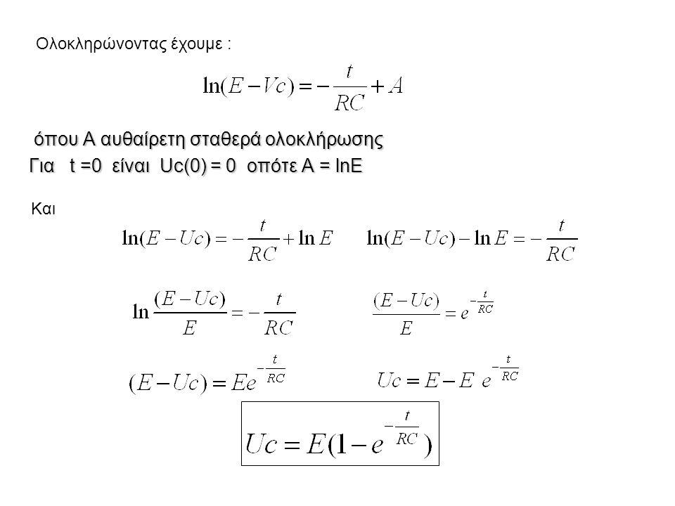 Το γινόμενο RC ονομάζουμε σταθερά χρόνου τ και έχει διαστάσεις χρόνου τ = RC τ => sec όταν R => Ω και C => F