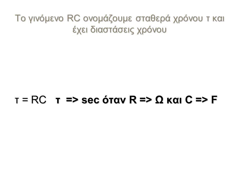 Uc στα άκρα του πυκνωτή σε συνάρτηση του χρόνου t Για t =τ έχουμε : Άρα Uc = 0.63 E ή63% του Ε