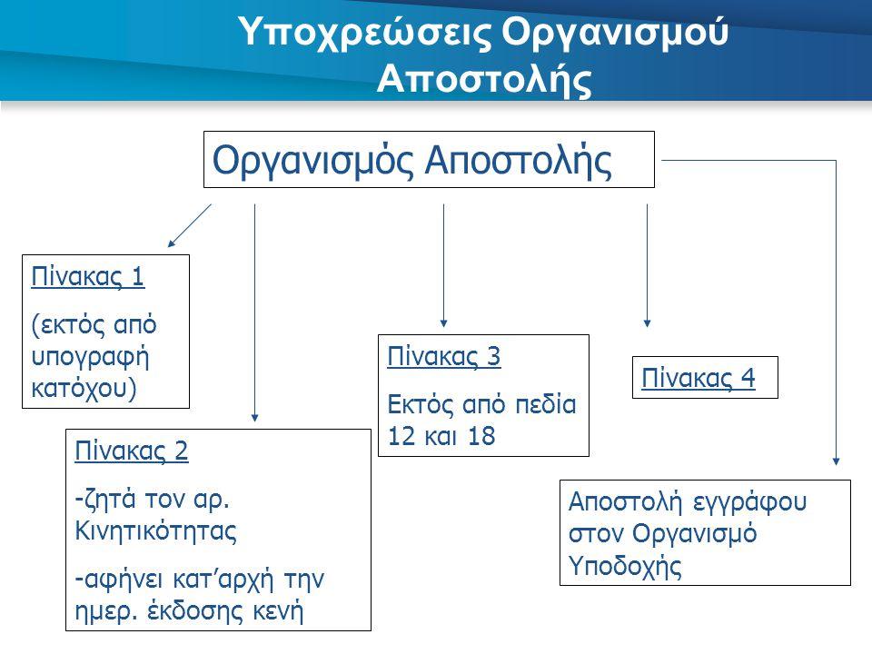 Οργανισμός Αποστολής Πίνακας 1 (εκτός από υπογραφή κατόχου) Πίνακας 2 -ζητά τον αρ. Κινητικότητας -αφήνει κατ'αρχή την ημερ. έκδοσης κενή Πίνακας 3 Εκ