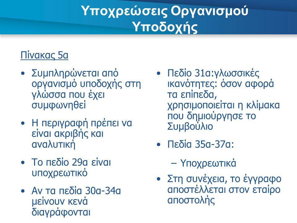 Υποχρεώσεις Οργανισμού Υποδοχής Πίνακας 5α •Συμπληρώνεται από οργανισμό υποδοχής στη γλώσσα που έχει συμφωνηθεί •Η περιγραφή πρέπει να είναι ακριβής κ
