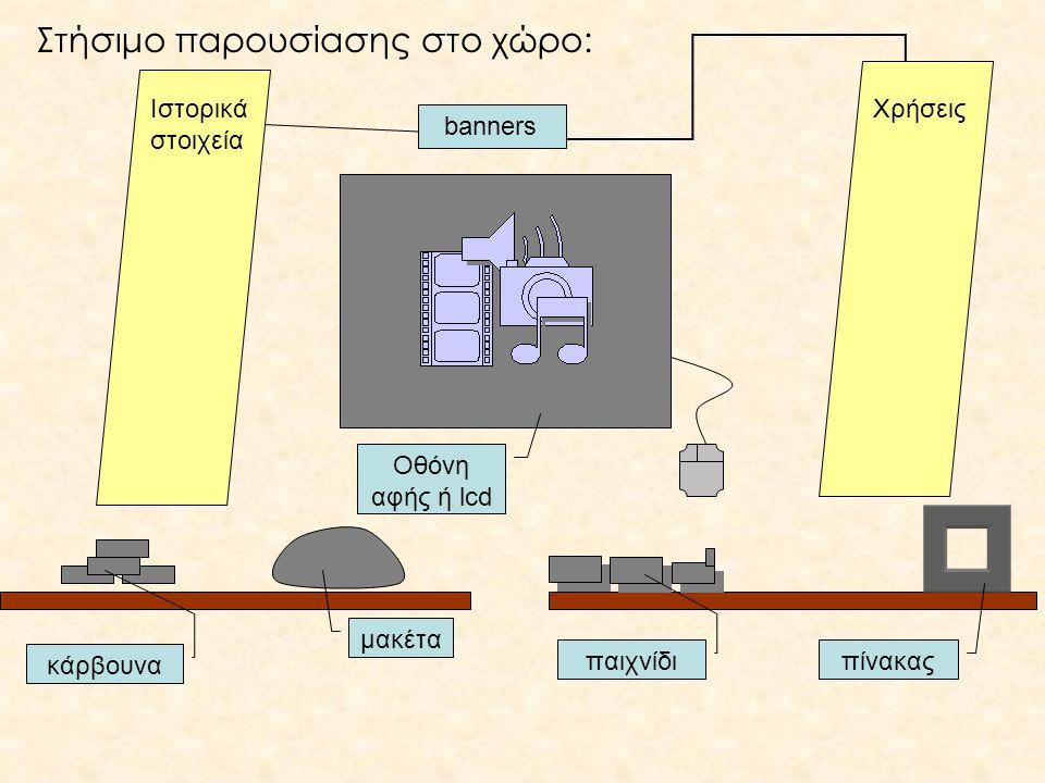 Στήσιμο παρουσίασης στο χώρο: Ιστορικά στοιχεία Χρήσεις κάρβουνα μακέτα παιχνίδι πίνακας banners Οθόνη αφής ή lcd