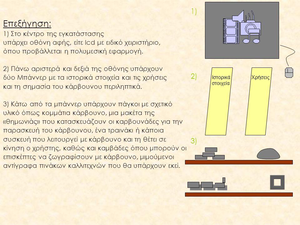 Επεξήγηση: 1) Στο κέντρο της εγκατάστασης υπάρχει οθόνη αφής, είτε lcd με ειδικό χειριστήριο, όπου προβάλλεται η πολυμεσική εφαρμογή. 2) Πάνω αριστερά