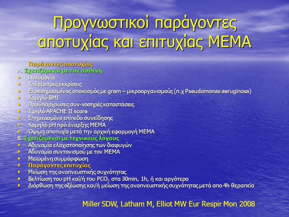 Προγνωστικοί παράγοντες αποτυχίας και επιτυχίας ΜΕΜΑ Παράγοντες αποτυχίας Α. Σχετιζόμενοι με τον ασθενή • Πνευμονία • Υπέρμετρες εκκρίσεις • Εκσεσημασ