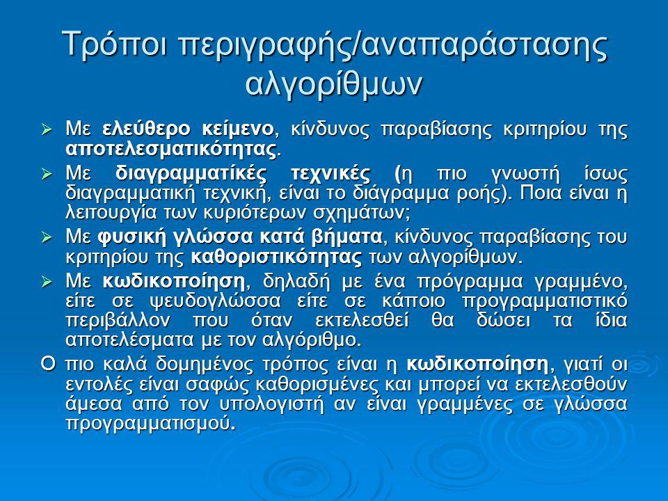 Τρόποι περιγραφής/αναπαράστασης αλγορίθμων  Με ελεύθερο κείμενο, κίνδυνος παραβίασης κριτηρίου της αποτελεσματικότητας.
