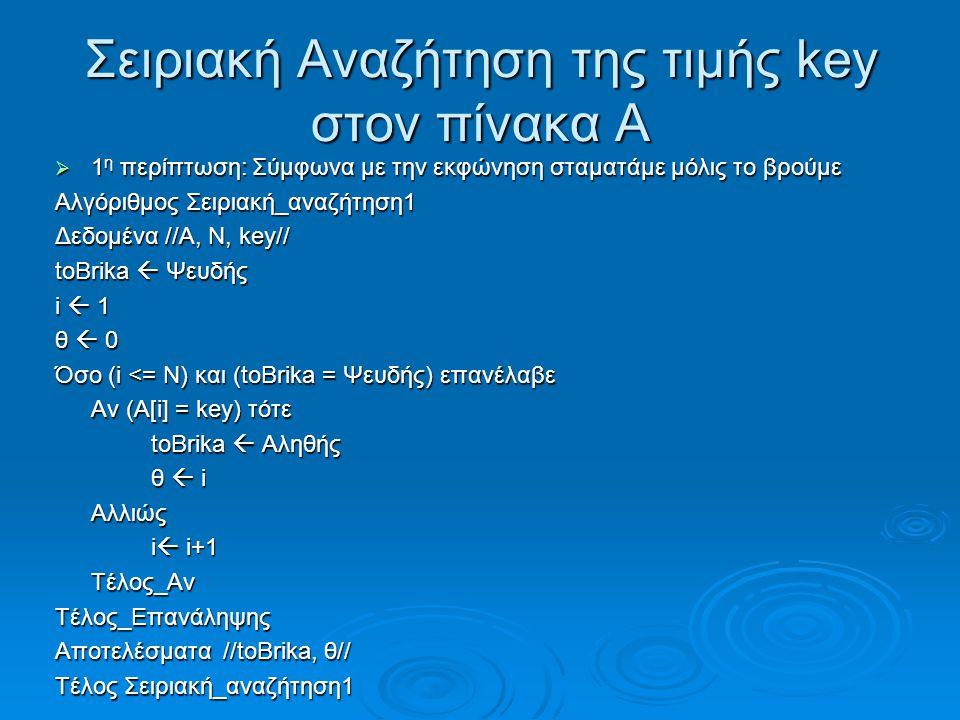 Σειριακή Αναζήτηση της τιμής key στον πίνακα Α  1 η περίπτωση: Σύμφωνα με την εκφώνηση σταματάμε μόλις το βρούμε Αλγόριθμος Σειριακή_αναζήτηση1 Δεδομένα //Α, Ν, key// toBrika  Ψευδής i  1 θ  0 Όσο (i <= Ν) και (toBrika = Ψευδής) επανέλαβε Αν (Α[i] = key) τότε toBrika  Αληθής θ  i Αλλιώς i  i+1 Τέλος_ΑνΤέλος_Επανάληψης Αποτελέσματα //toBrika, θ// Τέλος Σειριακή_αναζήτηση1