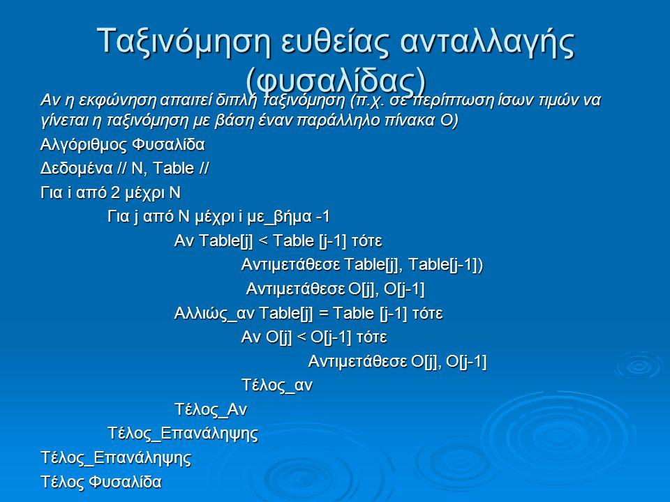 Ταξινόμηση ευθείας ανταλλαγής (φυσαλίδας) Αν η εκφώνηση απαιτεί διπλή ταξινόμηση (π.χ. σε περίπτωση ίσων τιμών να γίνεται η ταξινόμηση με βάση έναν πα