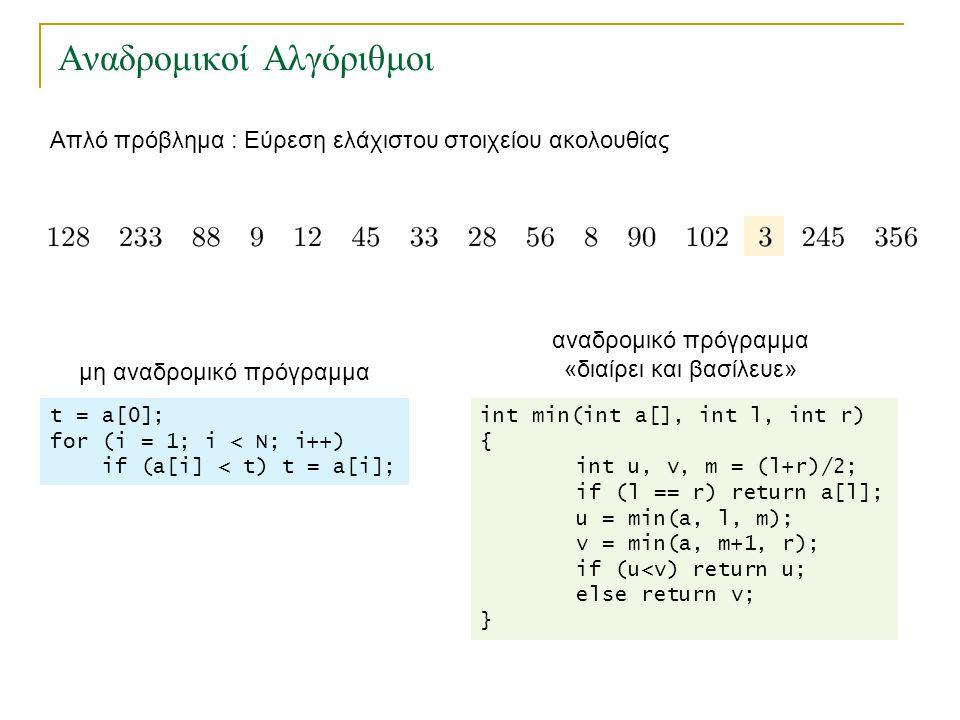 Αναδρομικοί Αλγόριθμοι Απλό πρόβλημα : Εύρεση ελάχιστου στοιχείου ακολουθίας t = a[0]; for (i = 1; i < N; i++) if (a[i] < t) t = a[i]; int min(int a[]
