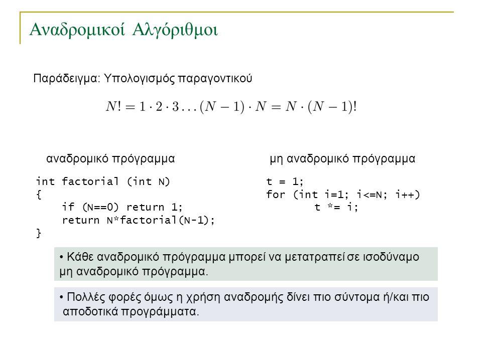 Αναδρομικοί Αλγόριθμοι Απλό πρόβλημα : Εύρεση ελάχιστου στοιχείου ακολουθίας t = a[0]; for (i = 1; i < N; i++) if (a[i] < t) t = a[i]; int min(int a[], int l, int r) { int u, v, m = (l+r)/2; if (l == r) return a[l]; u = min(a, l, m); v = min(a, m+1, r); if (u<v) return u; else return v; } μη αναδρομικό πρόγραμμα αναδρομικό πρόγραμμα «διαίρει και βασίλευε»