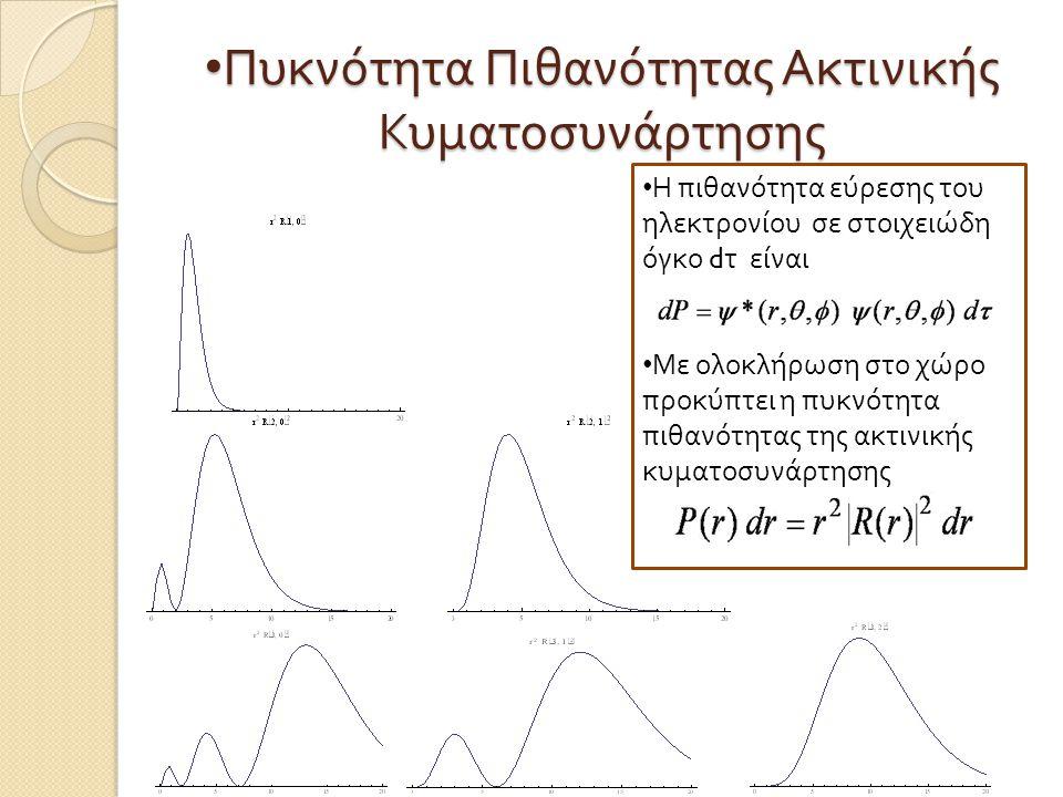 • Πυκνότητα Πιθανότητας Ακτινικής Κυματοσυνάρτησης •Η π ιθανότητα εύρεσης του ηλεκτρονίου σε στοιχειώδη όγκο d τ είναι •Με ολοκλήρωση στο χώρο π ροκύ