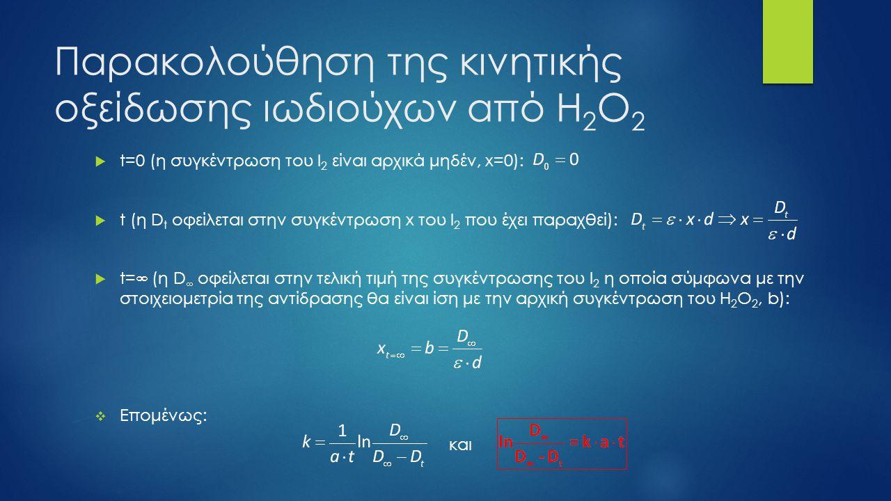 Παρακολούθηση της κινητικής οξείδωσης ιωδιούχων από Η 2 Ο 2  t=0 (η συγκέντρωση του Ι 2 είναι αρχικά μηδέν, x=0):  t (η D t οφείλεται στην συγκέντρω