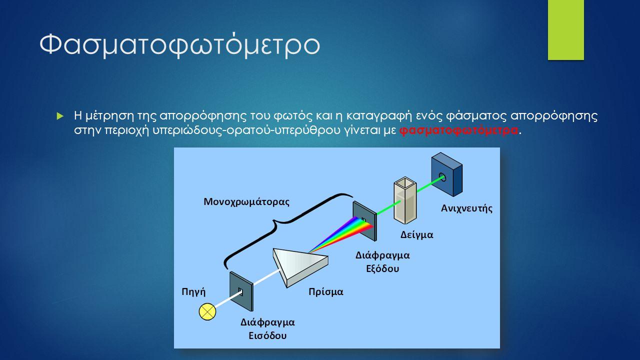 Φασματοφωτόμετρο  Η μέτρηση της απορρόφησης του φωτός και η καταγραφή ενός φάσματος απορρόφησης στην περιοχή υπεριώδους-ορατού-υπερύθρου γίνεται με φ