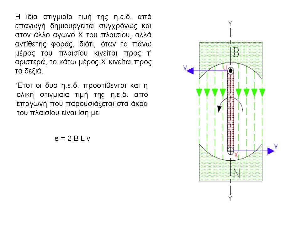 Αν τώρα το πλαίσιο του ενός αγωγού αντικατασταθεί με πλαίσιο n αριθμό αγωγών, η στιγμιαία τιμή της η.ε.δ.