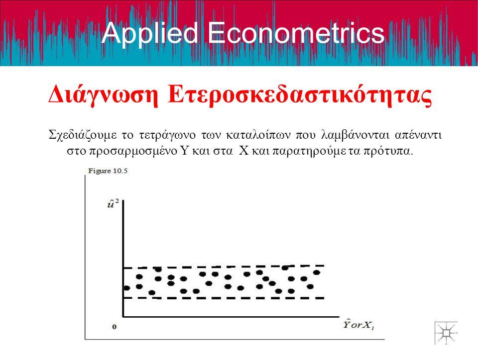 Applied Econometrics Διάγνωση Ετεροσκεδαστικότητας Σχεδιάζουμε το τετράγωνο των καταλοίπων που λαμβάνονται απέναντι στο προσαρμοσμένο Y και στα X και παρατηρούμε τα πρότυπα.