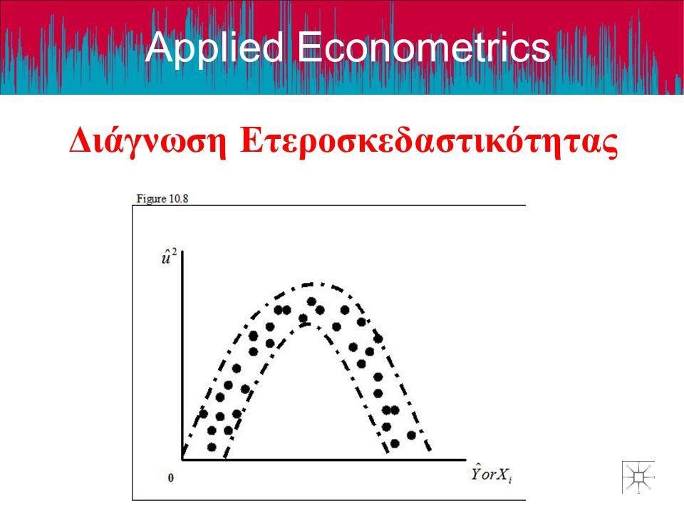 Applied Econometrics Διάγνωση Ετεροσκεδαστικότητας