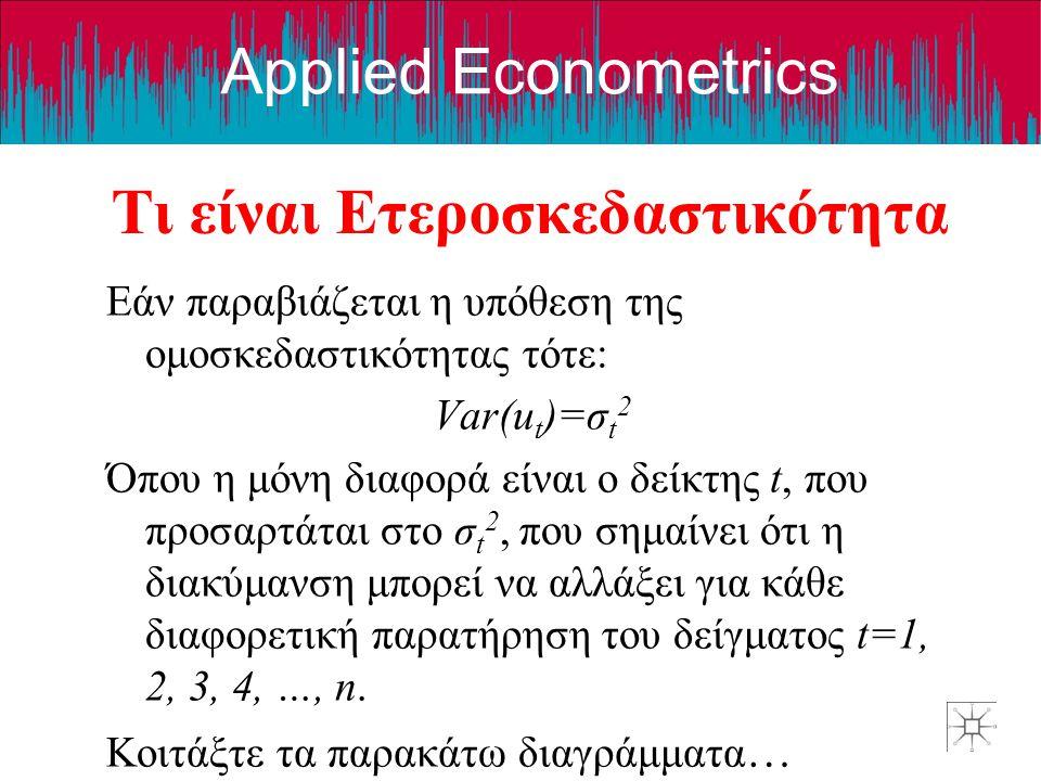 Applied Econometrics Τι είναι Ετεροσκεδαστικότητα Εάν παραβιάζεται η υπόθεση της ομοσκεδαστικότητας τότε: Var(u t )=σ t 2 Όπου η μόνη διαφορά είναι ο