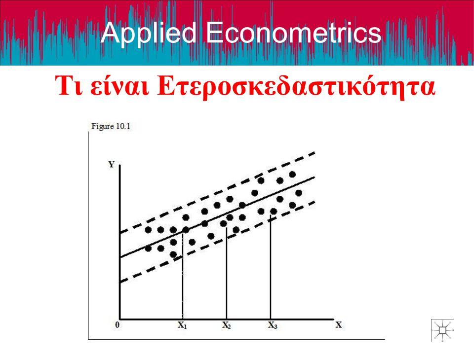Applied Econometrics Τι είναι Ετεροσκεδαστικότητα