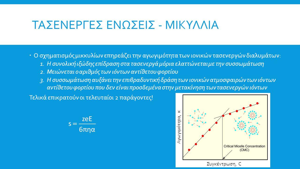 ΤΑΣΕΝΕΡΓΕΣ ΕΝΩΣΕΙΣ - ΜΙΚΥΛΛΙΑ  Ο σχηματισμός μικκυλίων επηρεάζει την αγωγιμότητα των ιονικών τασενεργών διαλυμάτων: 1.Η συνολική ιξώδης επίδραση στα